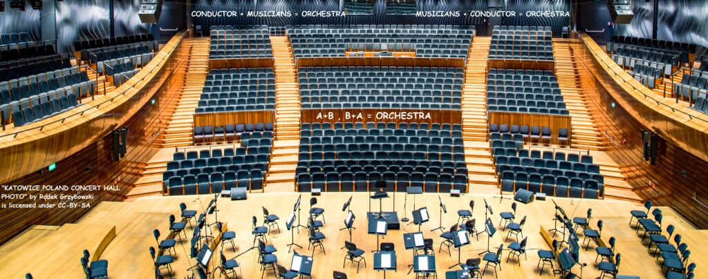 Image of a large, empty concert hall showing black audience chairs, wooden steps and stage, and performance materials on the stage. On the image is words at the top: CONDUCTOR + MUSICIANS = ORCHESTRA. AN A+B, B+A. Photo information: Katowice, Poland Concert Hall photo by Radek Grzybowski is licensed under CC BY SAl.
